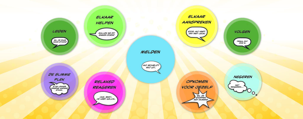 Keuzes tijdens groepsvorming